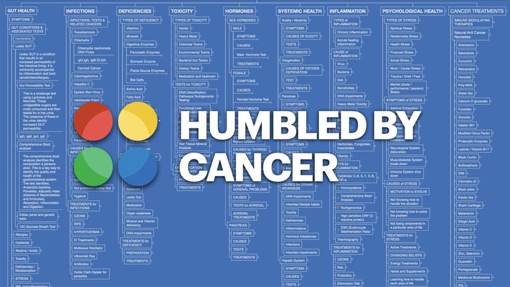 Humbled by cancer